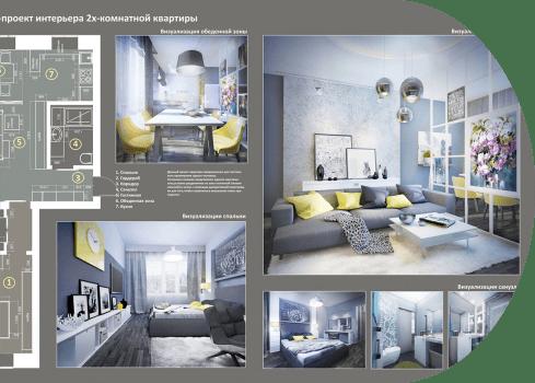 Дизайн интерьера Томск дизайн интерьера квартиры под ключ. Заказать дизайн интерьера в Томске от Ремонтофф. Только опытные дизайнеры, цены от 500 руб./м2.